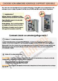 Choisir son armoire anti feu média